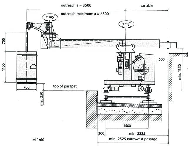 Building Maintenance Unit - Atlas Anchor Systems